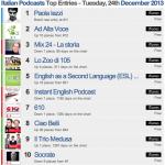 iTunes – classifica podcast