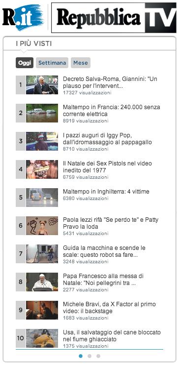 repubblica_top10