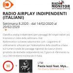 LTM – Radio Airplay Indipendenti (italiani) Chart