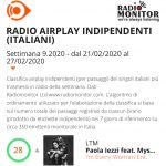 LTM – Radio Airplay Indipendenti (italiani) Chart