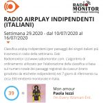Mon Amour – Radio Airplay Indipendenti (italiani) Chart